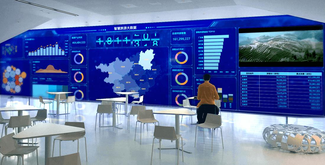 Wyn Enterprise-数据可视化大屏